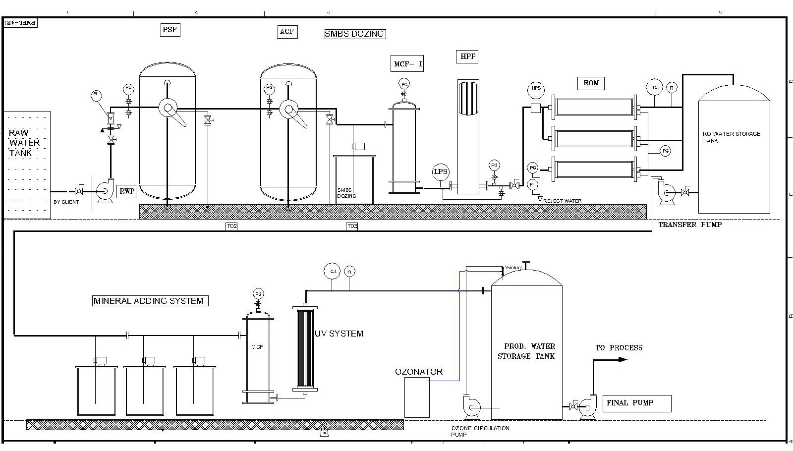 Probe reverse osmosis water purification plant working diagram nvjuhfo Image collections